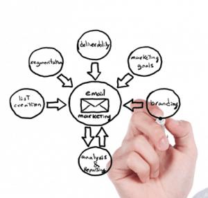 Jacques de Villiers Email Marketing Masterclass
