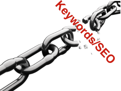 sales training keywords
