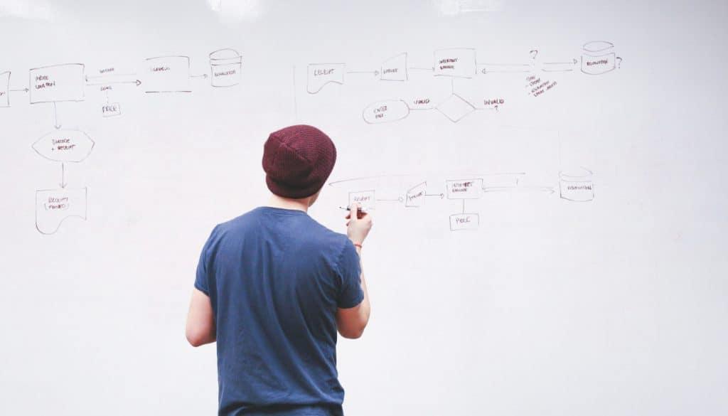 sales training facilitation tips